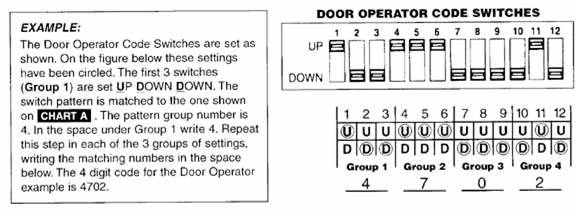 Phantom Compatible Garage Door Opener Parts Programming